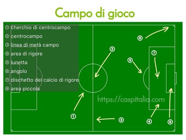 サッカーフィールドのイタリア語